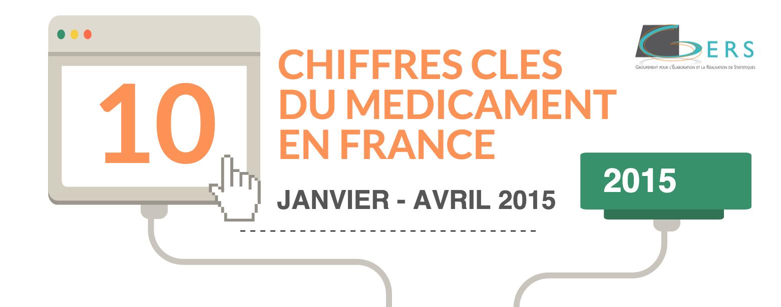 Le Marche Pharmaceutique France Les Points Cles Avril 2015