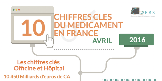 Chiffres cles GERS GIE AVRIL 2016